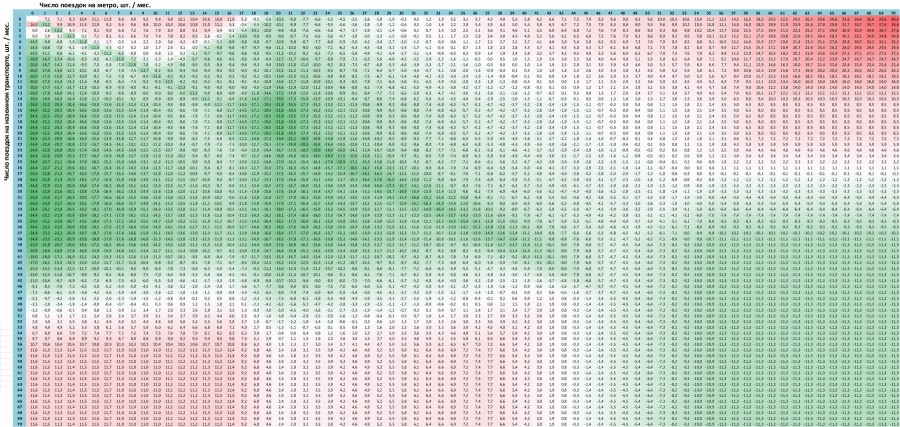 Схема_5_МТ-2015_изм_к_2012