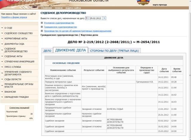 Егорьевский городской суд 15 марта 2012 года
