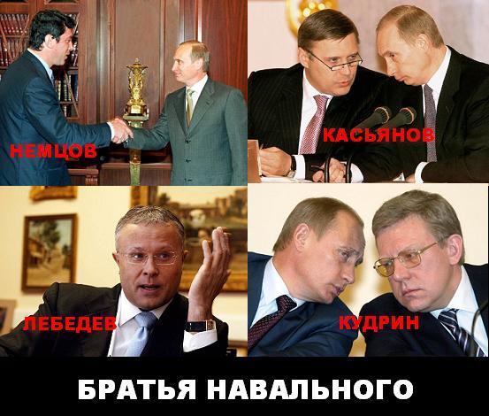 братья навального