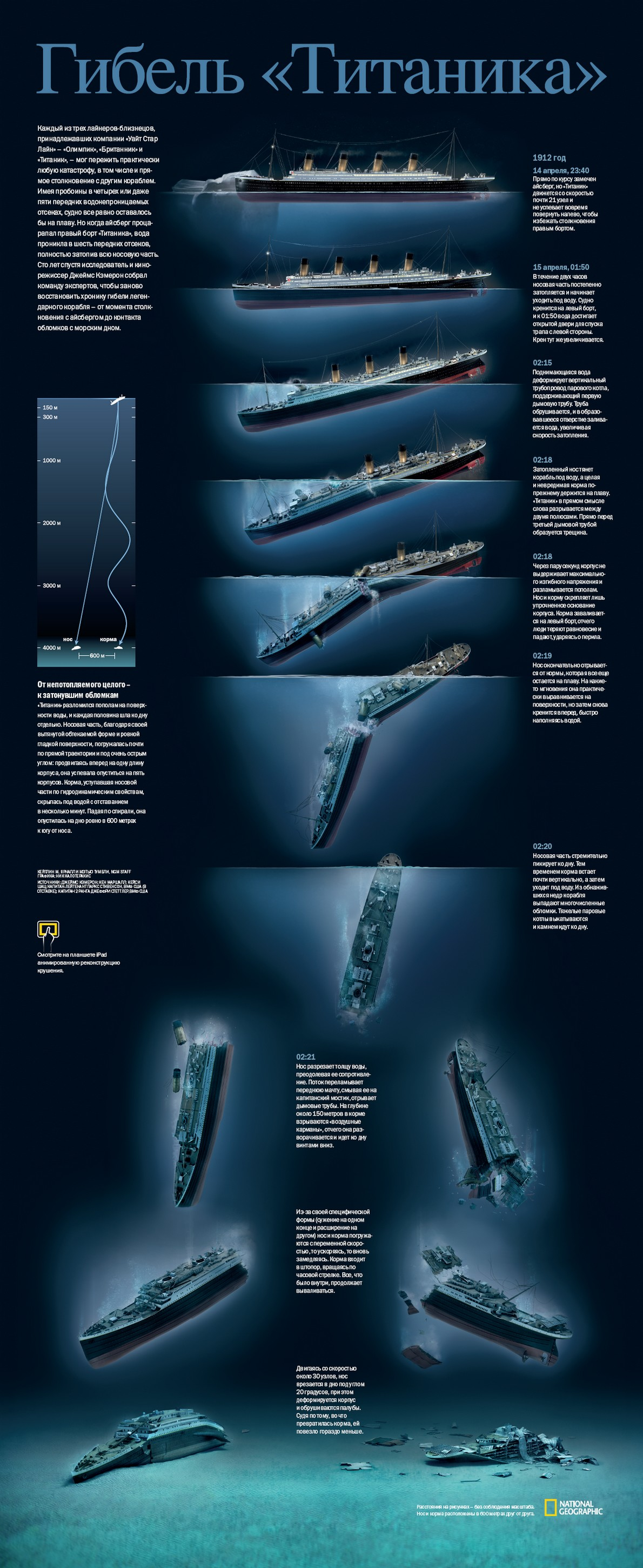 an in depth look at the tragedy ship the titanic Unlike most editing & proofreading services, we edit for everything: grammar, spelling, punctuation, idea flow, sentence structure, & more get started now.