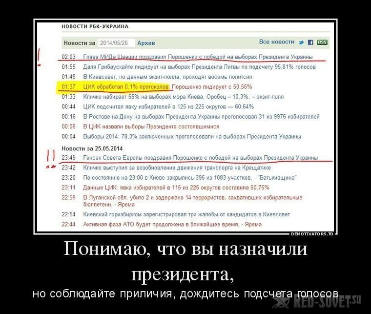 Хроника выборов Потрошенко