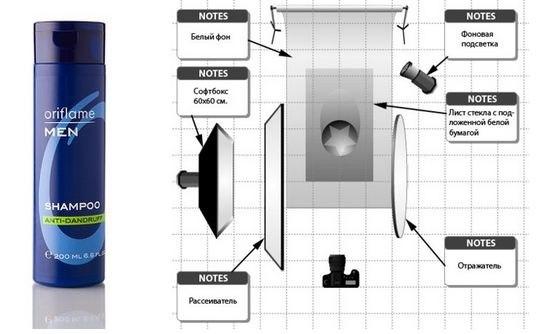 схема освещения для предметной