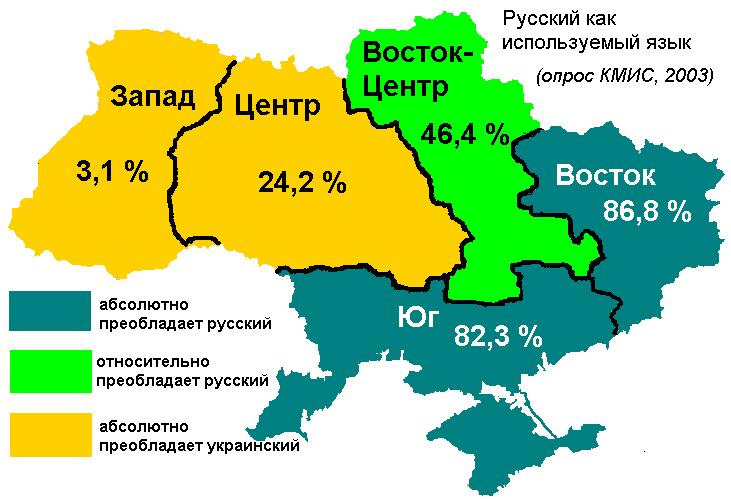 RussianUseRu
