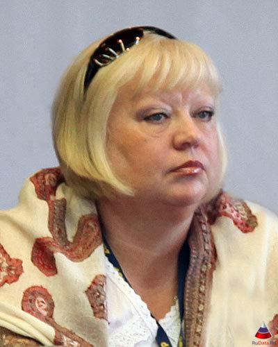 Светлана Крючкова, Дата рождения 22 июня 1950 года.