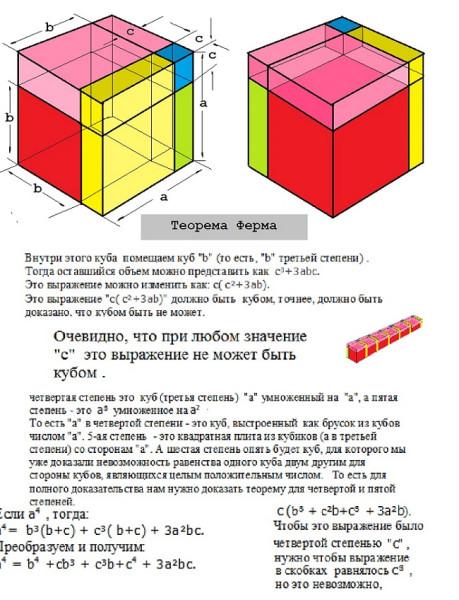 Теорема Ферма  2 д .jpg