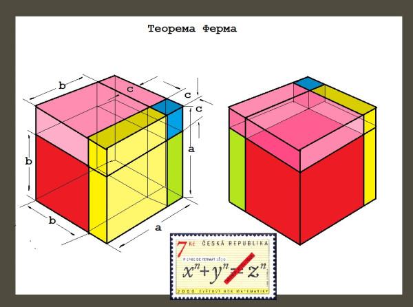 Теорема Ферма жж 1.jpg
