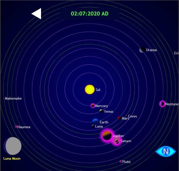 Парад планет 02 07 2020