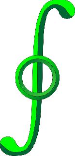 contour integral