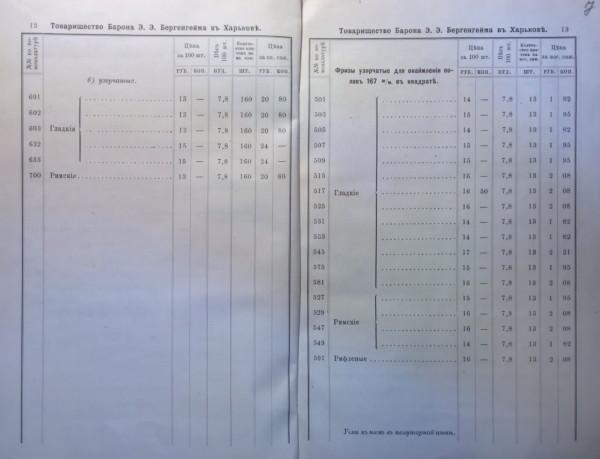 С. 12-13