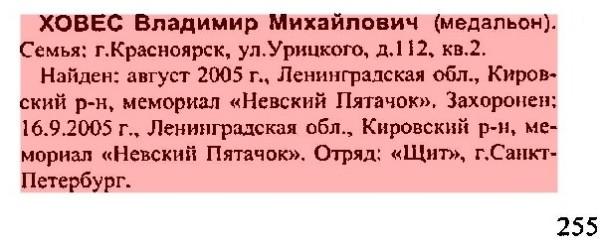 Имена из солдатских медальонов_Т_2_с_255 - 2