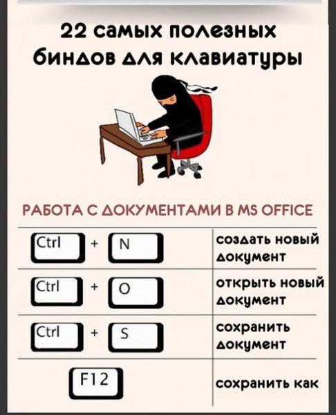 117036945_large_22_samuyh_poleznuyh_bindov_dlya_klaviaturuy