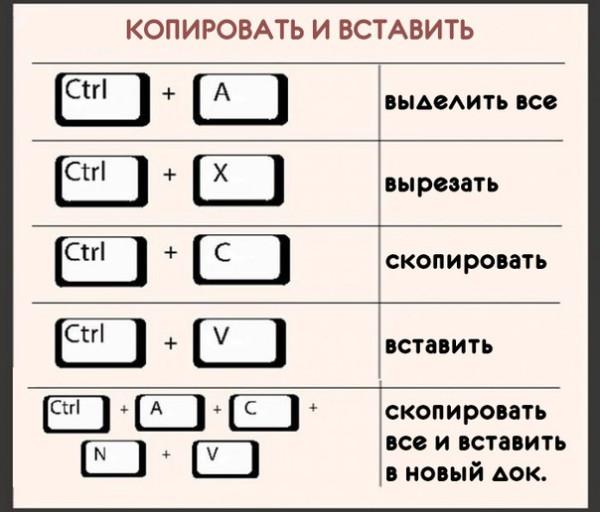 117036946_large_22_samuyh_poleznuyh_bindov_dlya_klaviaturuy2