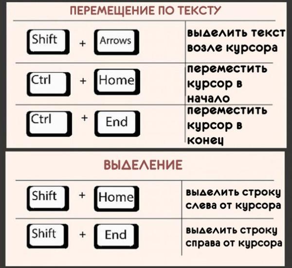 117036948_large_22_samuyh_poleznuyh_bindov_dlya_klaviaturuy4