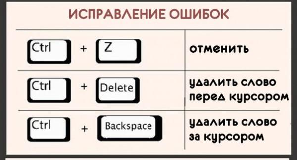 117036949_large_22_samuyh_poleznuyh_bindov_dlya_klaviaturuy5