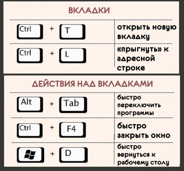 117036950_large_22_samuyh_poleznuyh_bindov_dlya_klaviaturuy6
