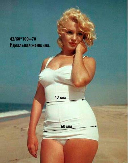 Фото женщин с тонкой талией и полной жопой фото 781-502