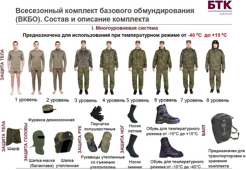 btk_uniforms_002