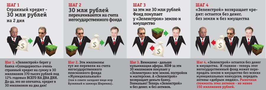 Егор рубанов гей