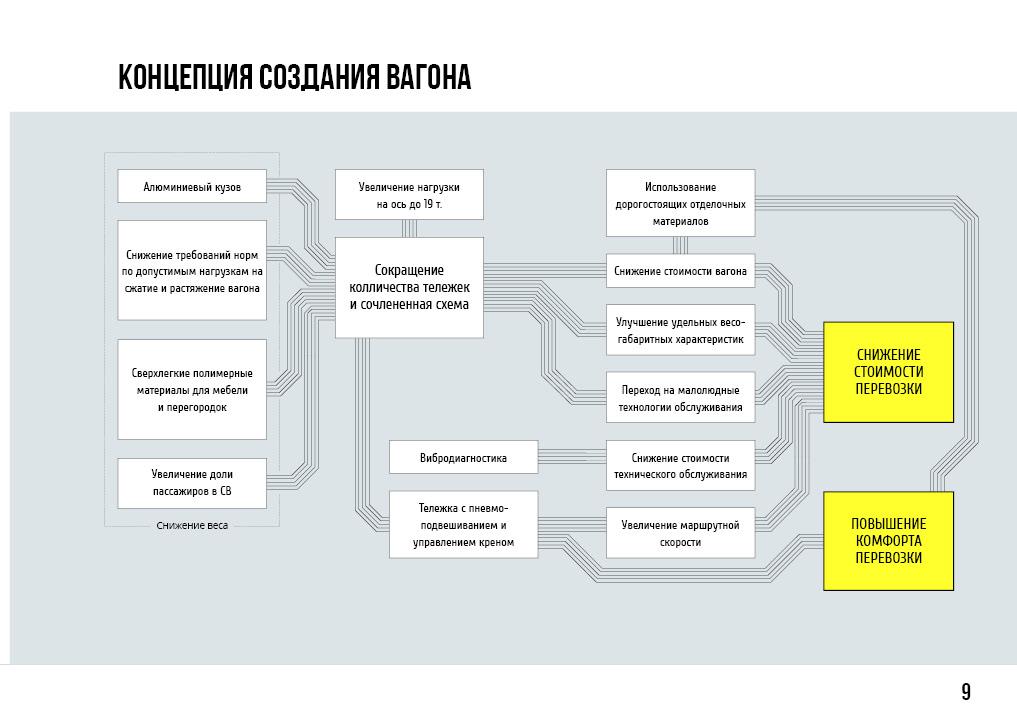Сергей Наговицын - Разбитая судьба текст ни(слова)