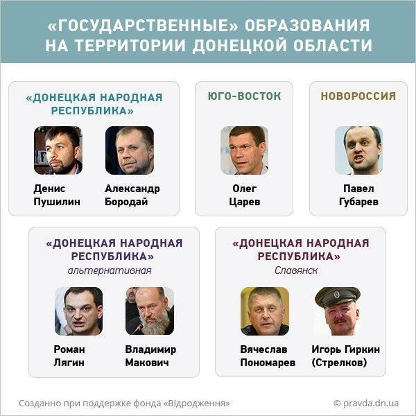 ПУТИНСКИЕ УГОЛОВНИКИ ДОНБАССА