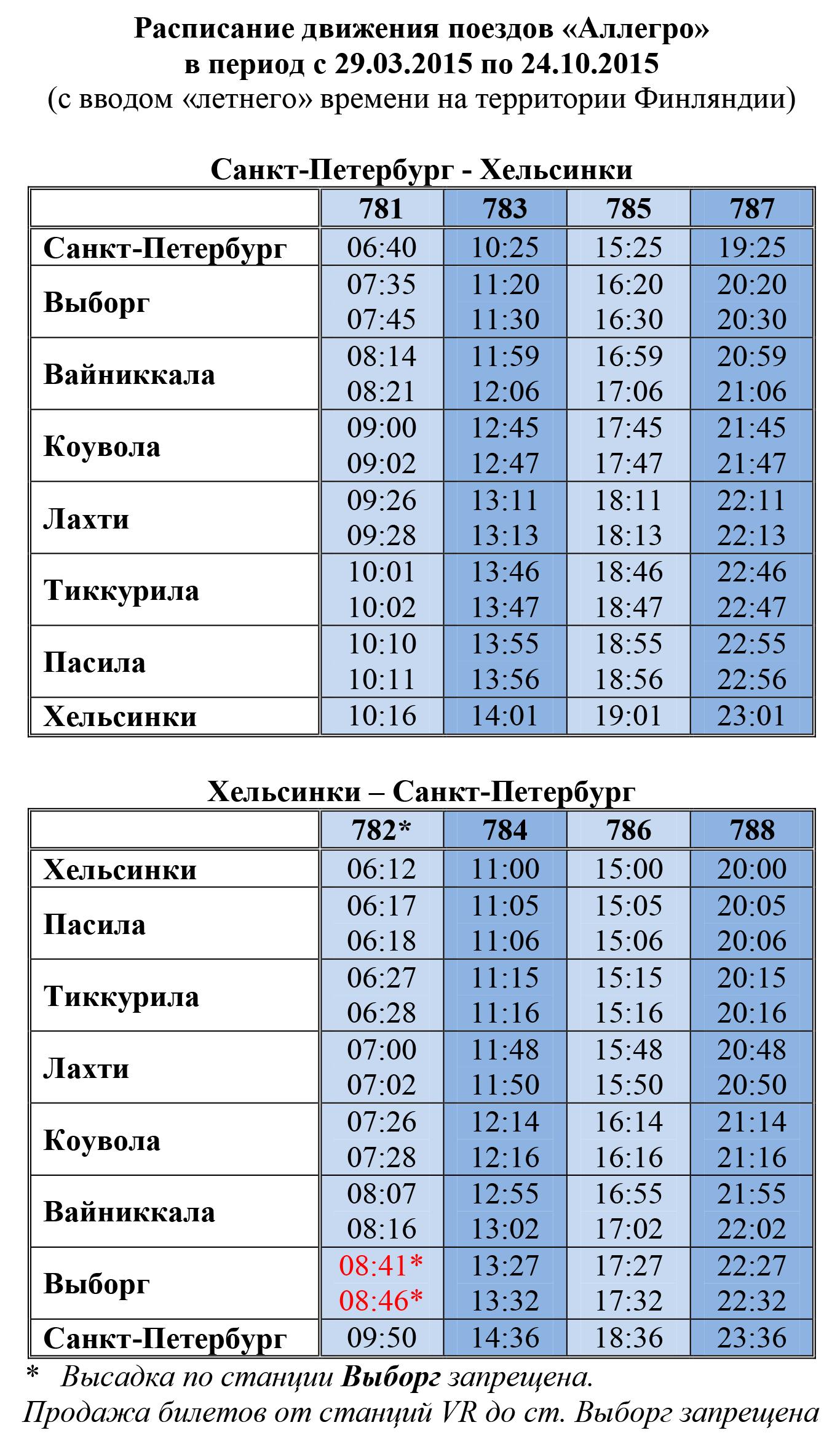 расписание электричек выборг-санкт-петербург на сегодня ласточка является