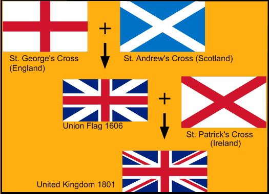 evolution-of-the-union-jack