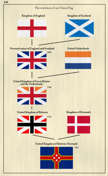 Flag_evolution_by_Sapiento