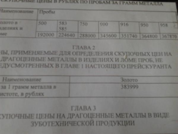 Скупка радиодеталей в спб с ценами