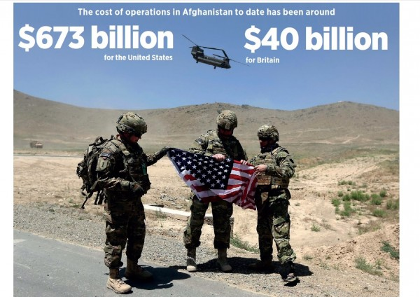США не могут найти деньги на индустриализацию-2