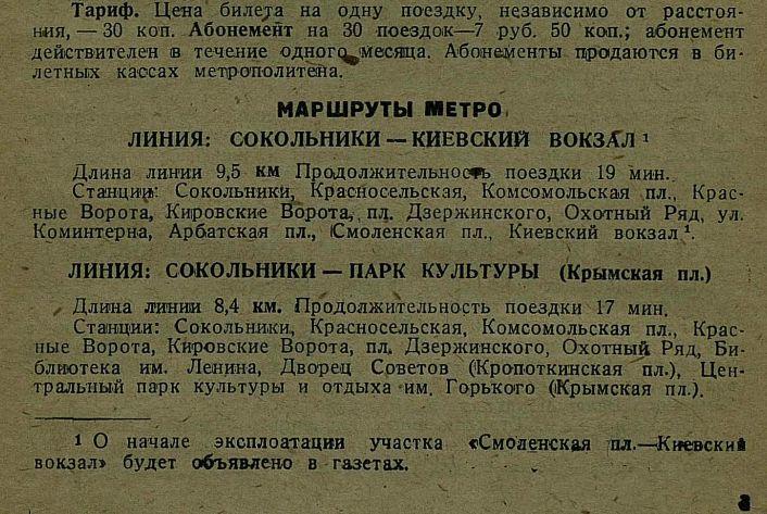 Маршруты метро 1936