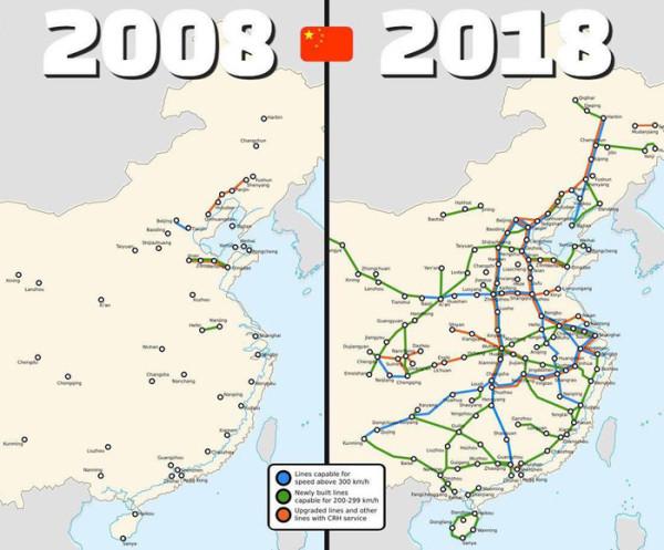 Развитие высокоскоростных железнодорожных магистралей Китая с 2008 по 2018 год
