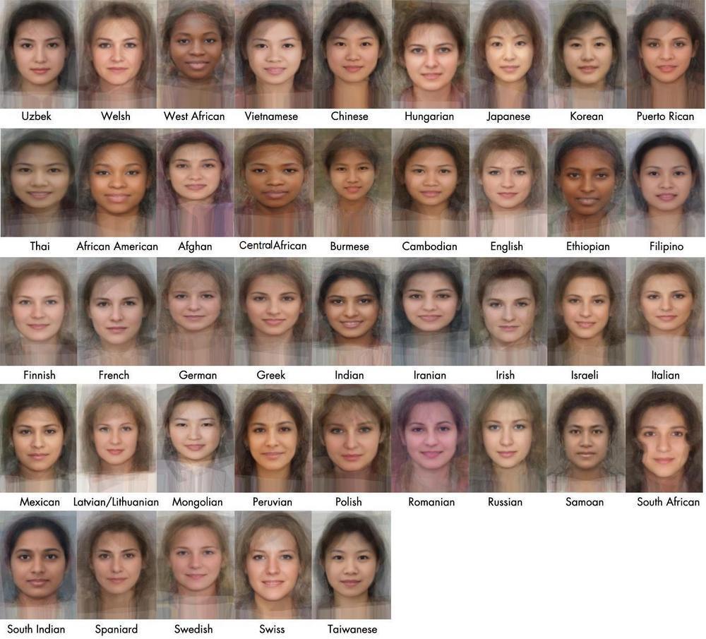 Фото женщин разных национальностей 11 фотография