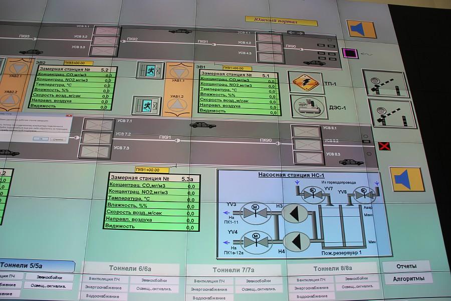 тоннели, эстакады,Сочи, дублер Курортного проспекта,  фотография, Трансстрой, Sochi2014,  тоннели, горы, Сочи2014, горы, АСУТП, of IMG_9951