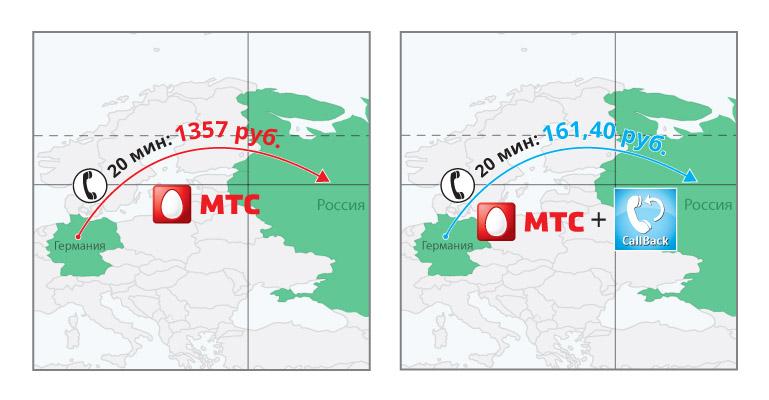 de_map_mtc