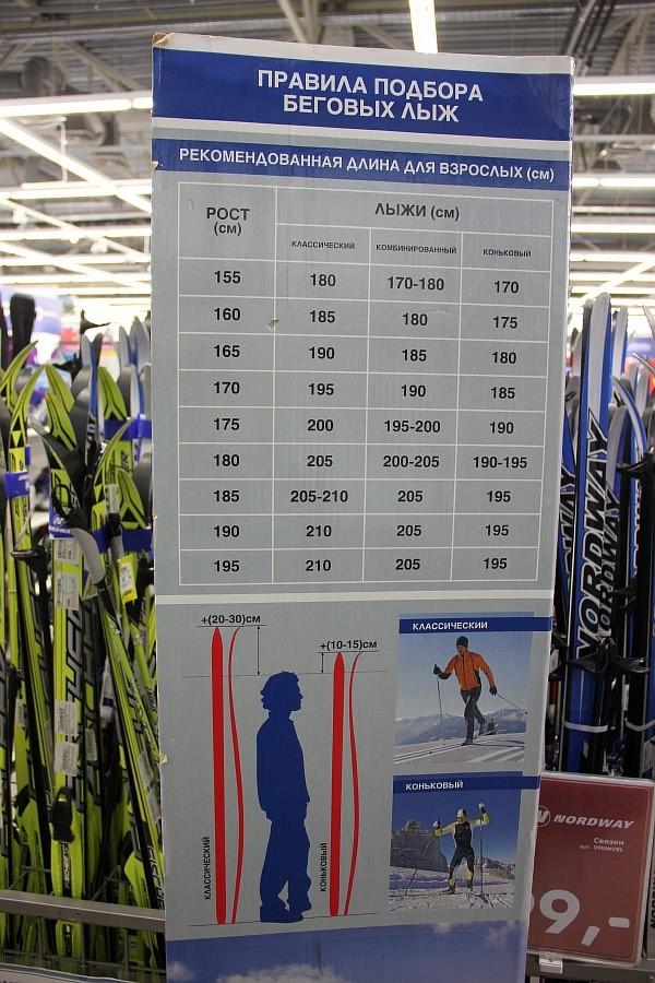Лыжи, выбор лыж, фотографии, Аксанов Нияз, kukmor, спортмастер, зима, спорт, зож, of IMG_3893