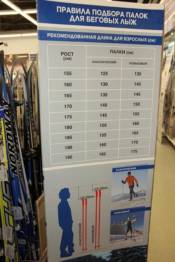 Лыжи, выбор лыж, фотографии, Аксанов Нияз, kukmor, спортмастер, зима, спорт, зож, of IMG_3946
