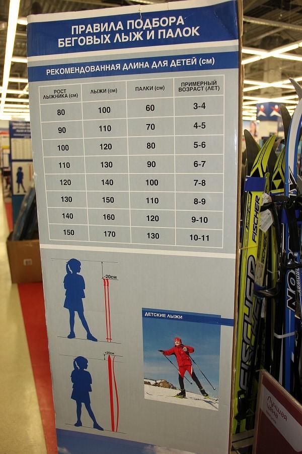 Лыжи, выбор лыж, фотографии, Аксанов Нияз, kukmor, спортмастер, зима, спорт, зож, of IMG_3995