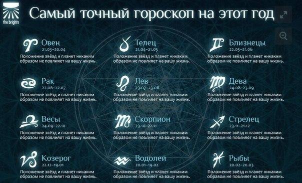 Самый лучший гороскоп на год