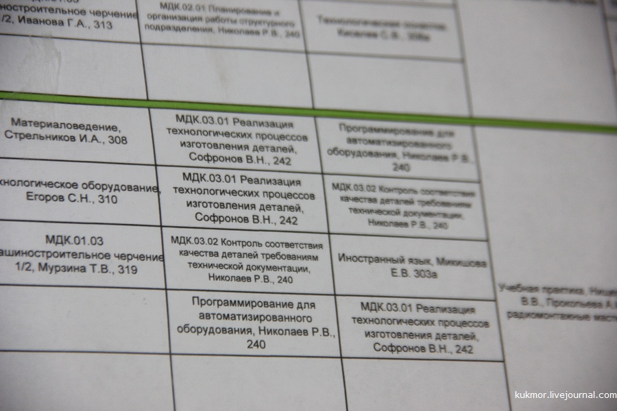 МЦК, ЧМЭК, БудущиеПрофессионалы, МинобрнаукиРоссии