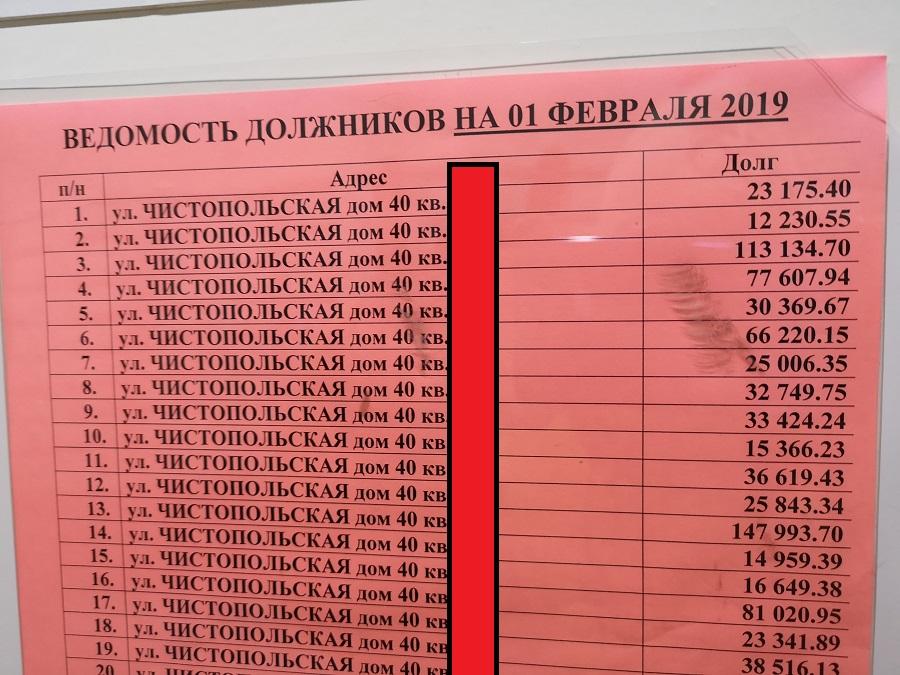 Угадаете какие долги по квартплате вот в таких домах в Казани?