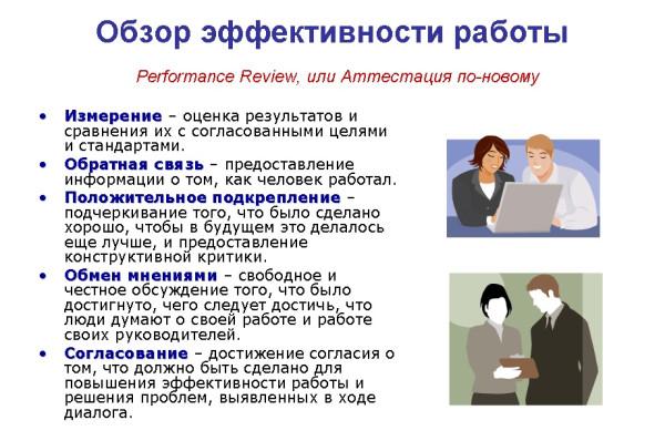 Обзор эффективности работы