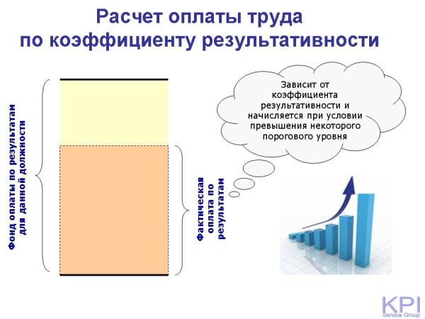 Расчет по коэффициенту результативности