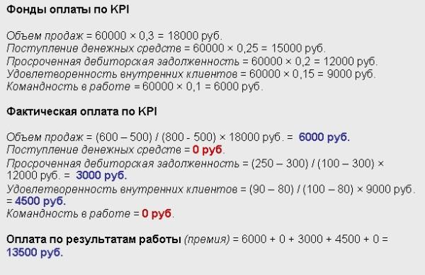 Расчет PRP - менеджер по продажам