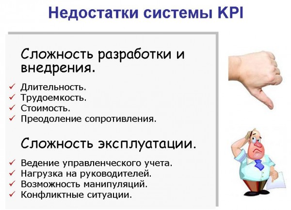 122 - Недостатки системы KPI