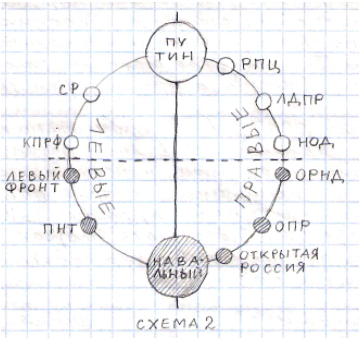 Навальный: руководство по эксплуатации