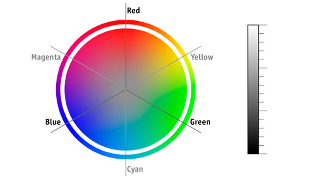 05_Color_Circle_and_Lum