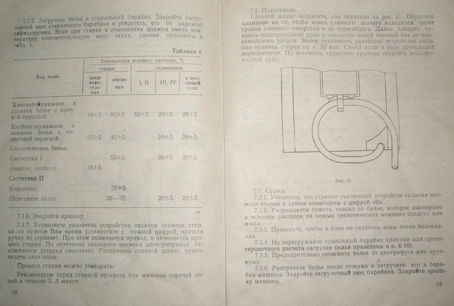 Vezelitsa стиральная машина инструкция по применению