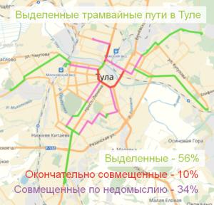 Выделенные трамвайные пути в Туле маленькая (2) (2).png