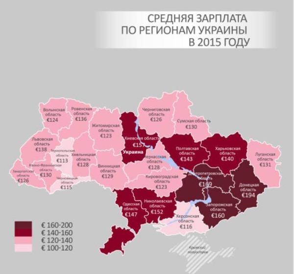 zarplata na ukraine