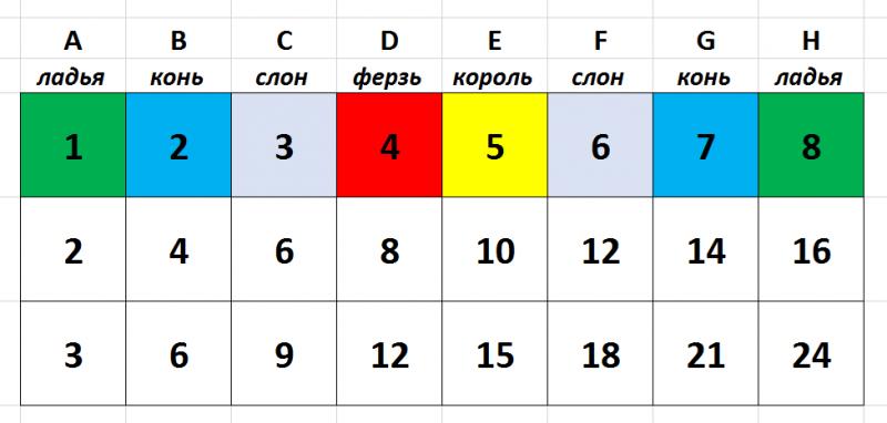 Пифагор 1.png